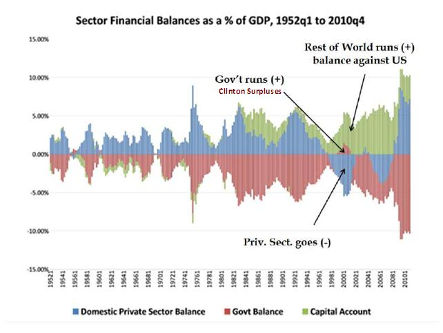 Sector-Financial-balances